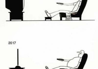 Télévision et sédentarité, avant, après